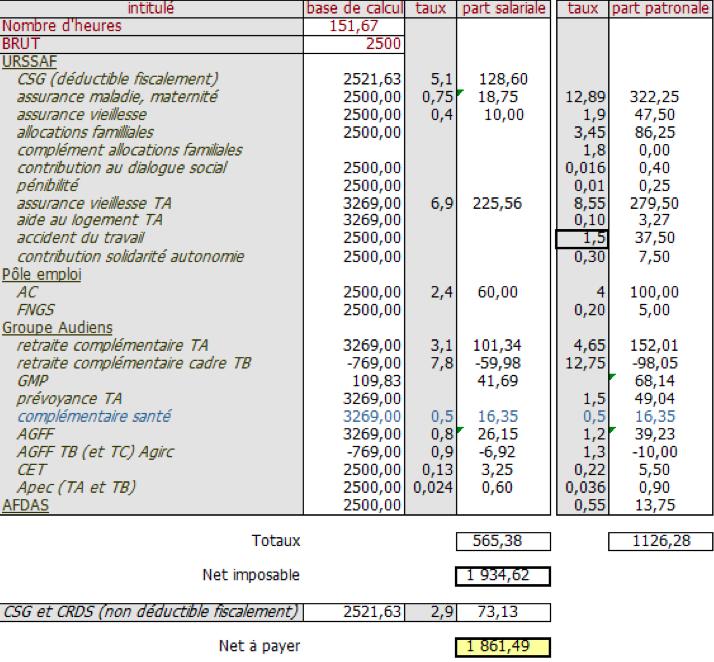 Simulation de bulletins de paie pour les salari s du - Plafond de deduction au titre de l epargne retraite ...
