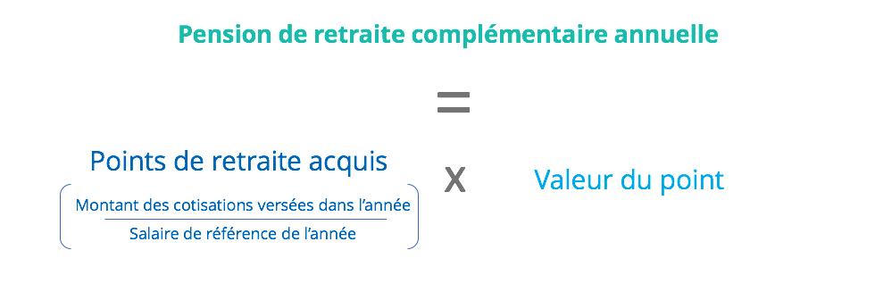 Intermittent Et Retraite Les Cles Pour S Y Retrouver Movinmotion